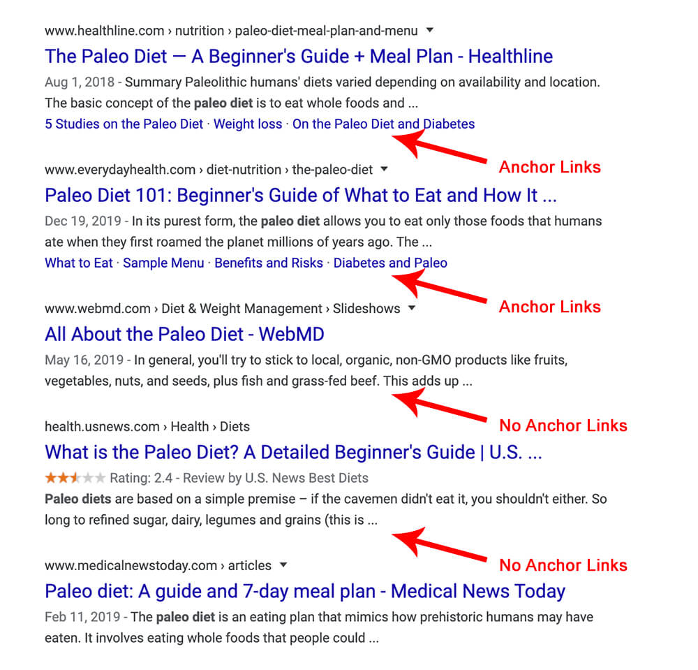 Search results with anchor links