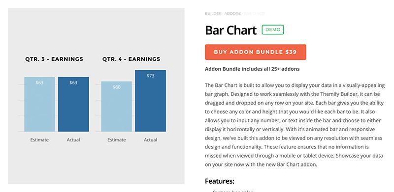 Builder Bar Chart