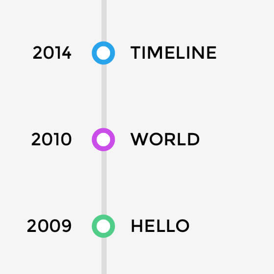 Builder Timeline